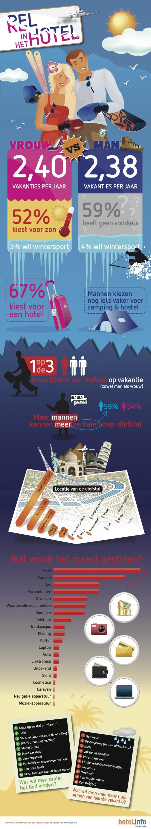 Infographic_HotelInfo[1].jpg